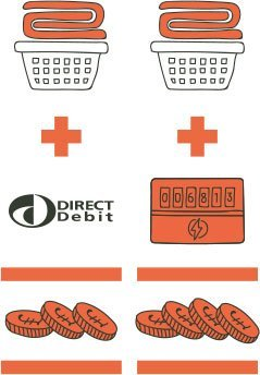 direct-debit-infographic